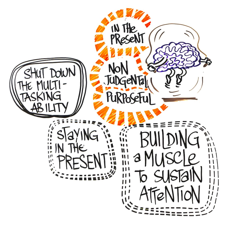 Mindful-Leadership-Wednesday3.jpg