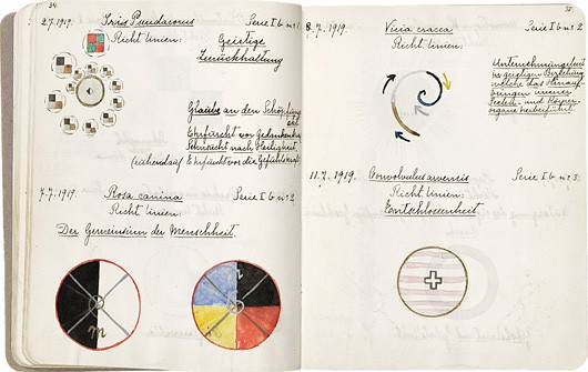 Hilma af Klint, Hilma af Klint From A Work on Flowers, Mosses and Lichen, July 2 1919 © Stiftelsen Hilma af Klints Verk/Photo: Moderna Museet, Albin Dahlström