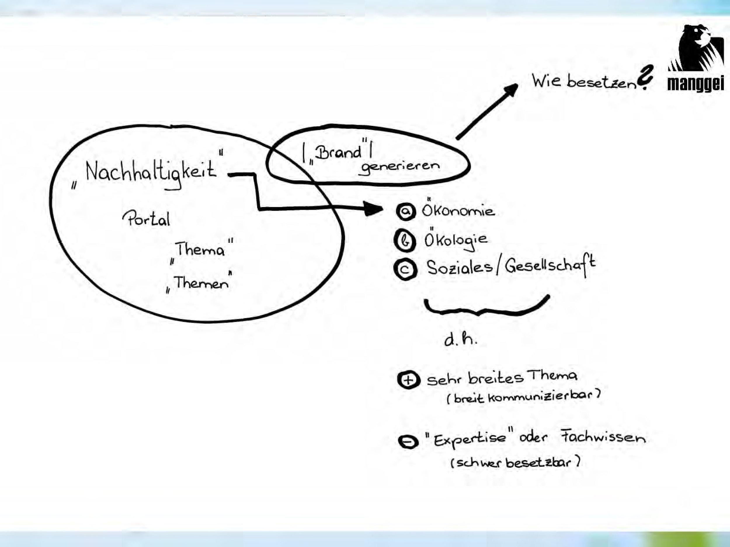 Konzept-Saubermacher_slides-2.jpg