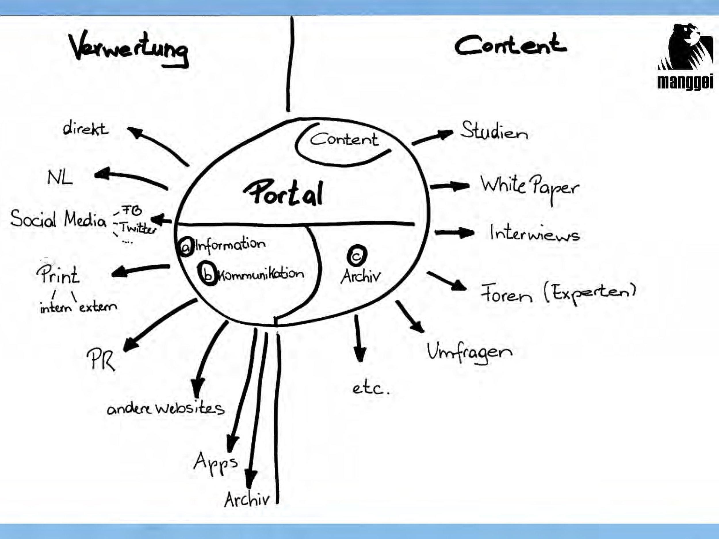 Konzept-Saubermacher_slides-3.jpg