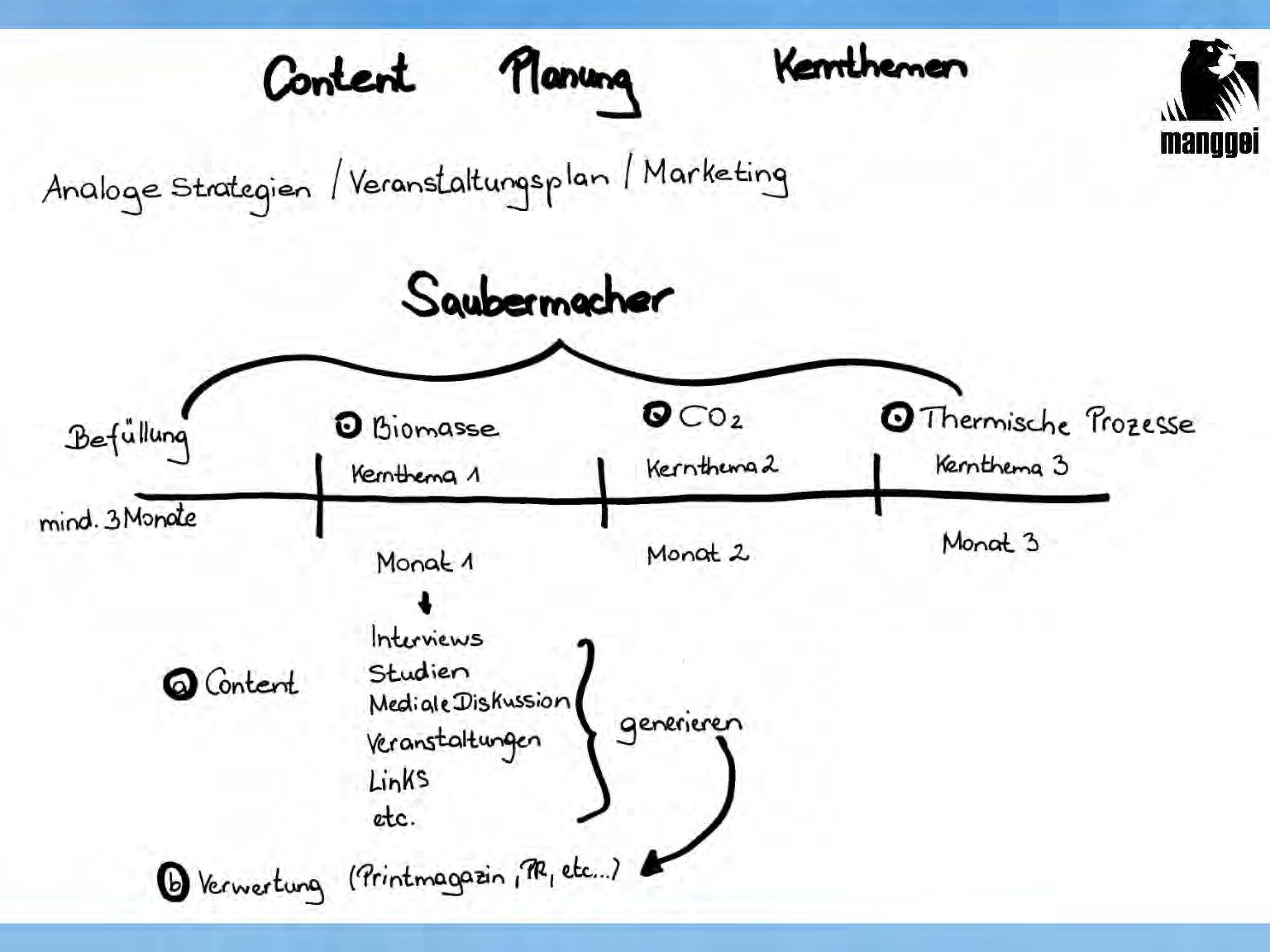 Konzept-Saubermacher_slides-4.jpg