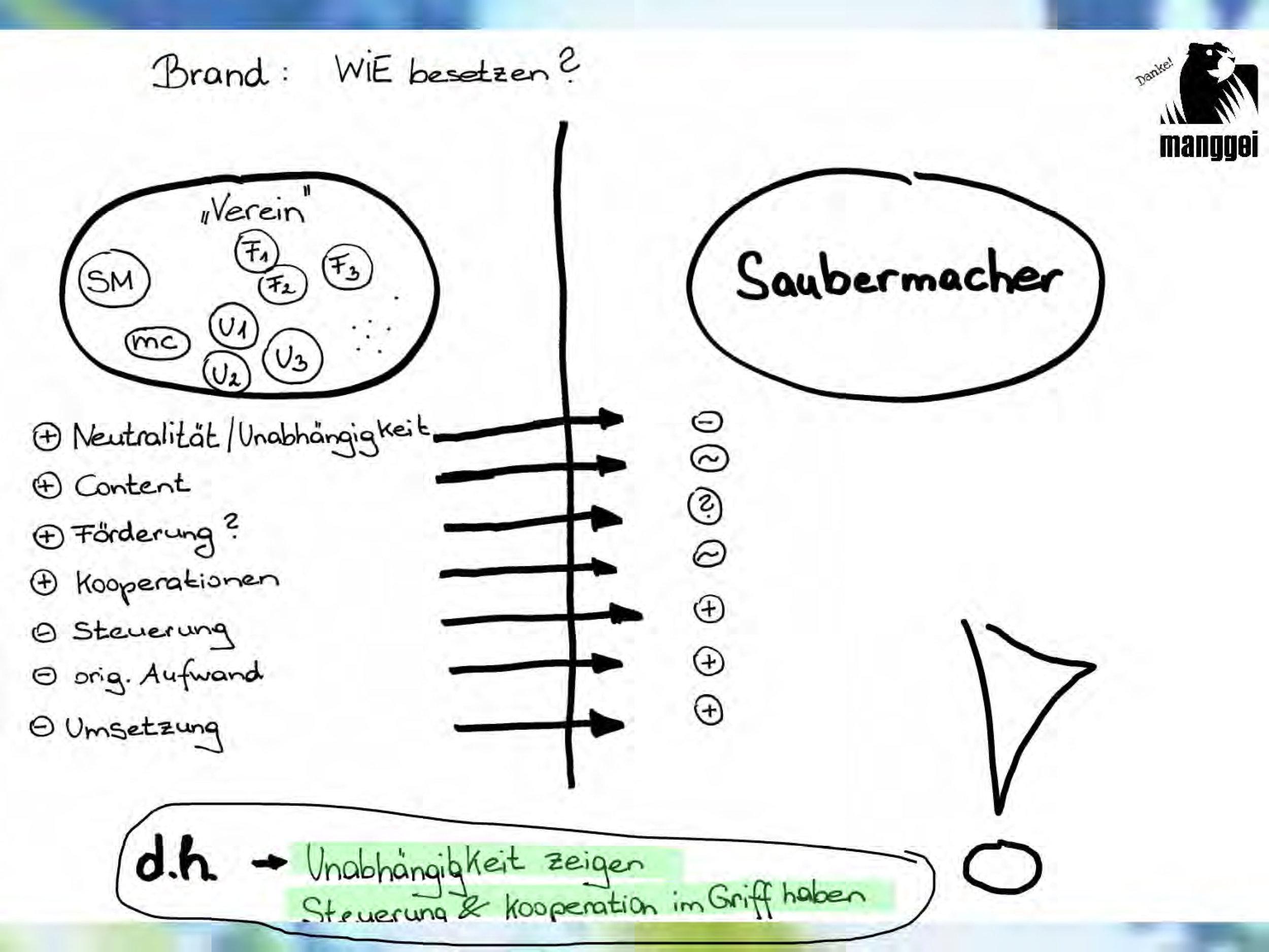 Konzept-Saubermacher_slides-5.jpg