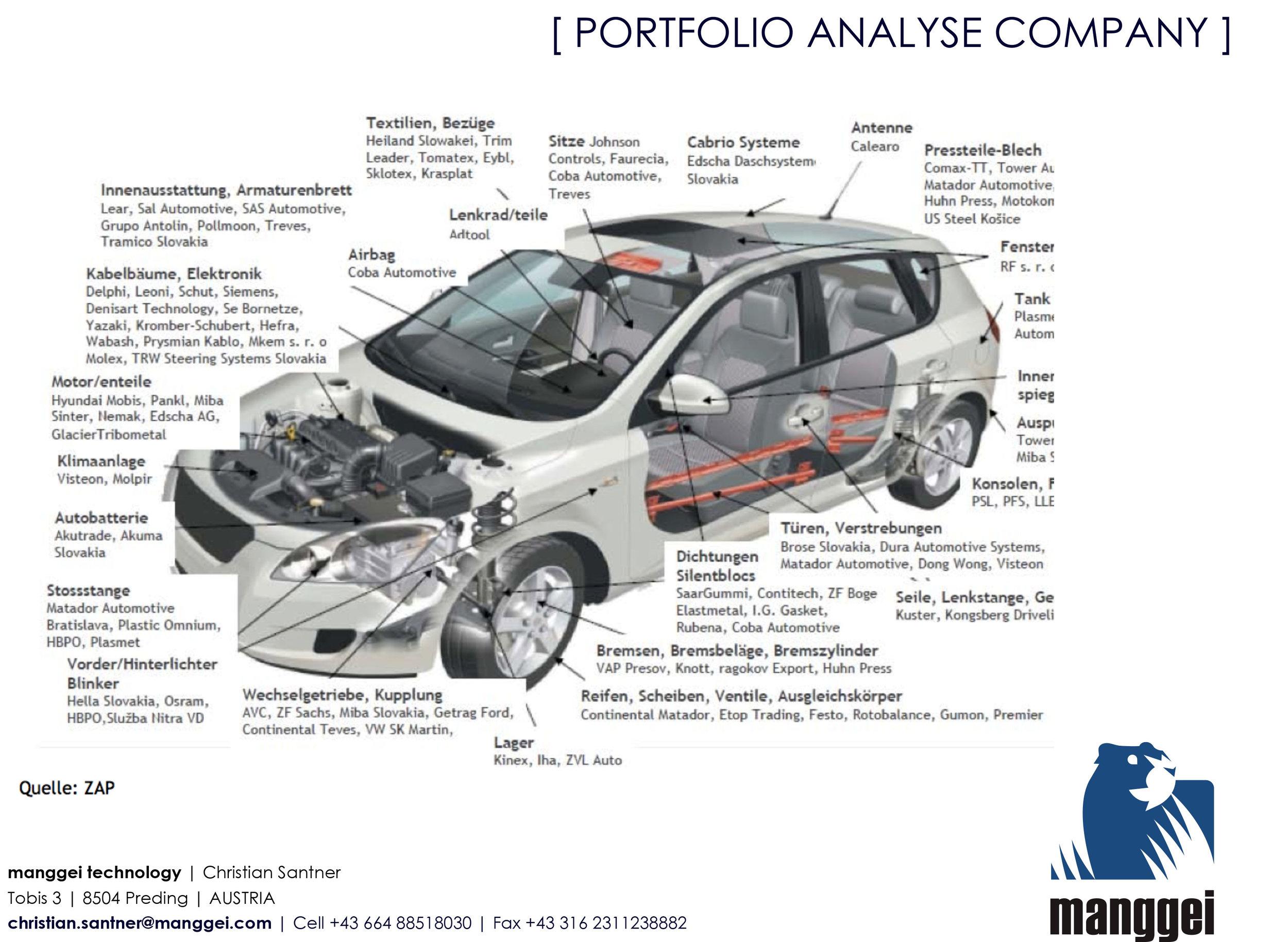 CASE-STUDY_AUTOMOTIVE-31.jpg