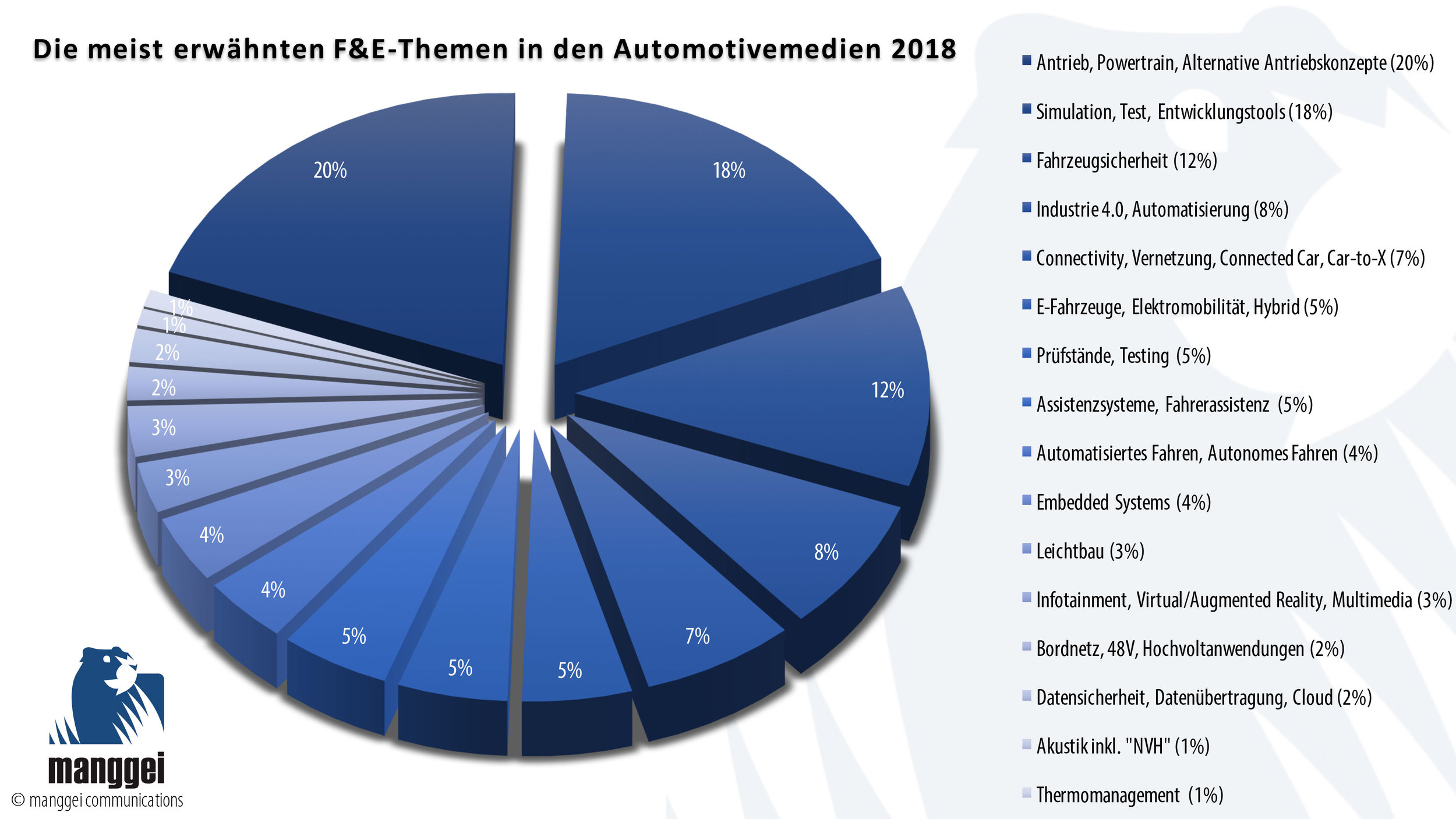 Thementrends-2018_DE.jpg