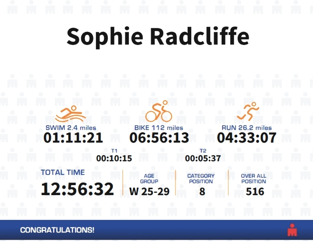 Challenge Sophie Results Ironman Wales 2013