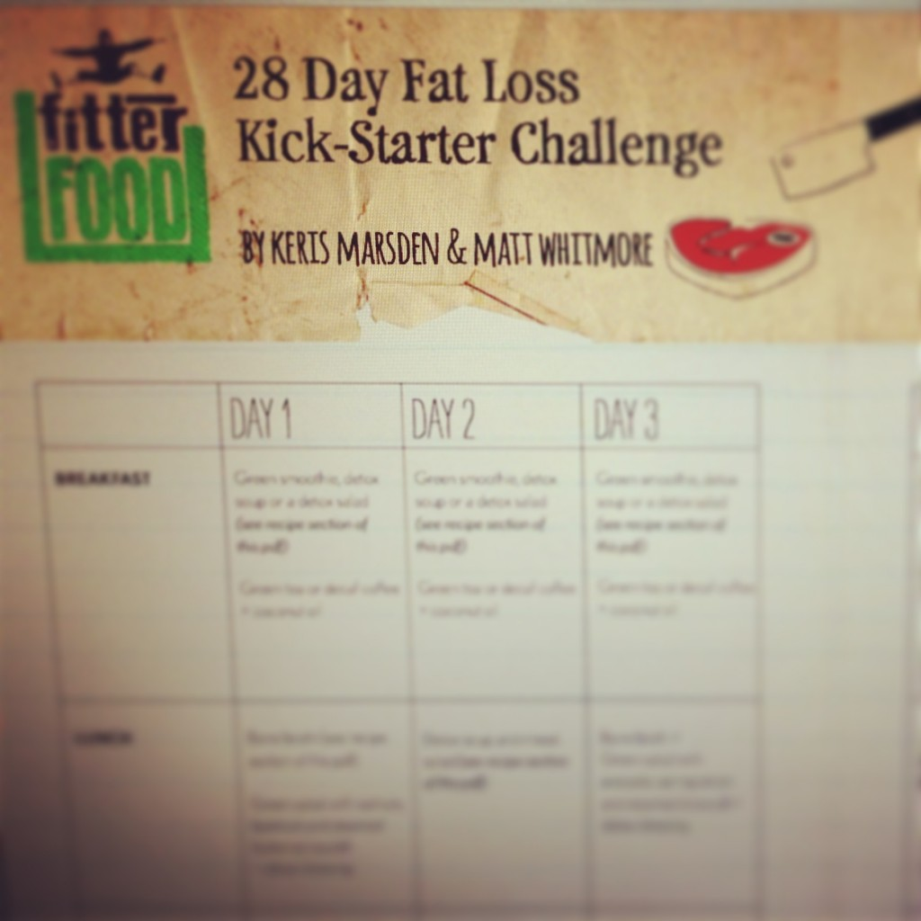 Weight Loss Detox Plan Week 1
