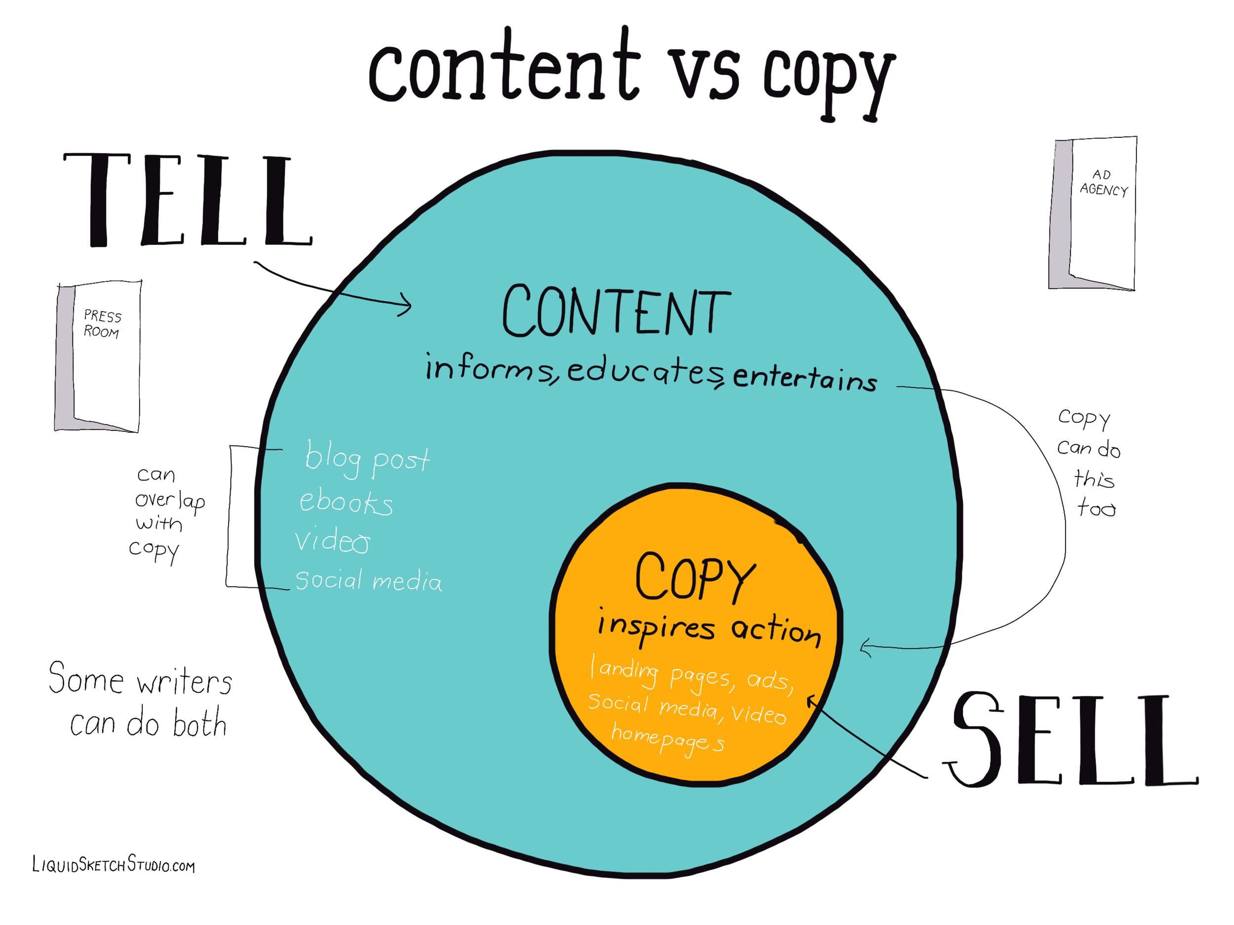 copy_vs_content.PNG