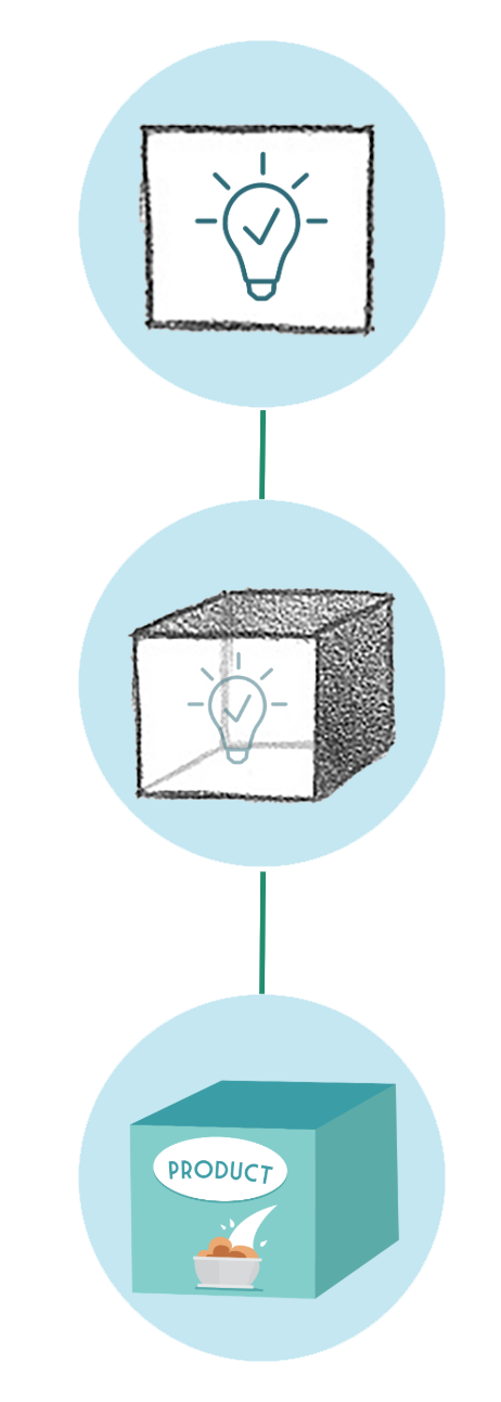 idea-to-product-vertical_NEW.png
