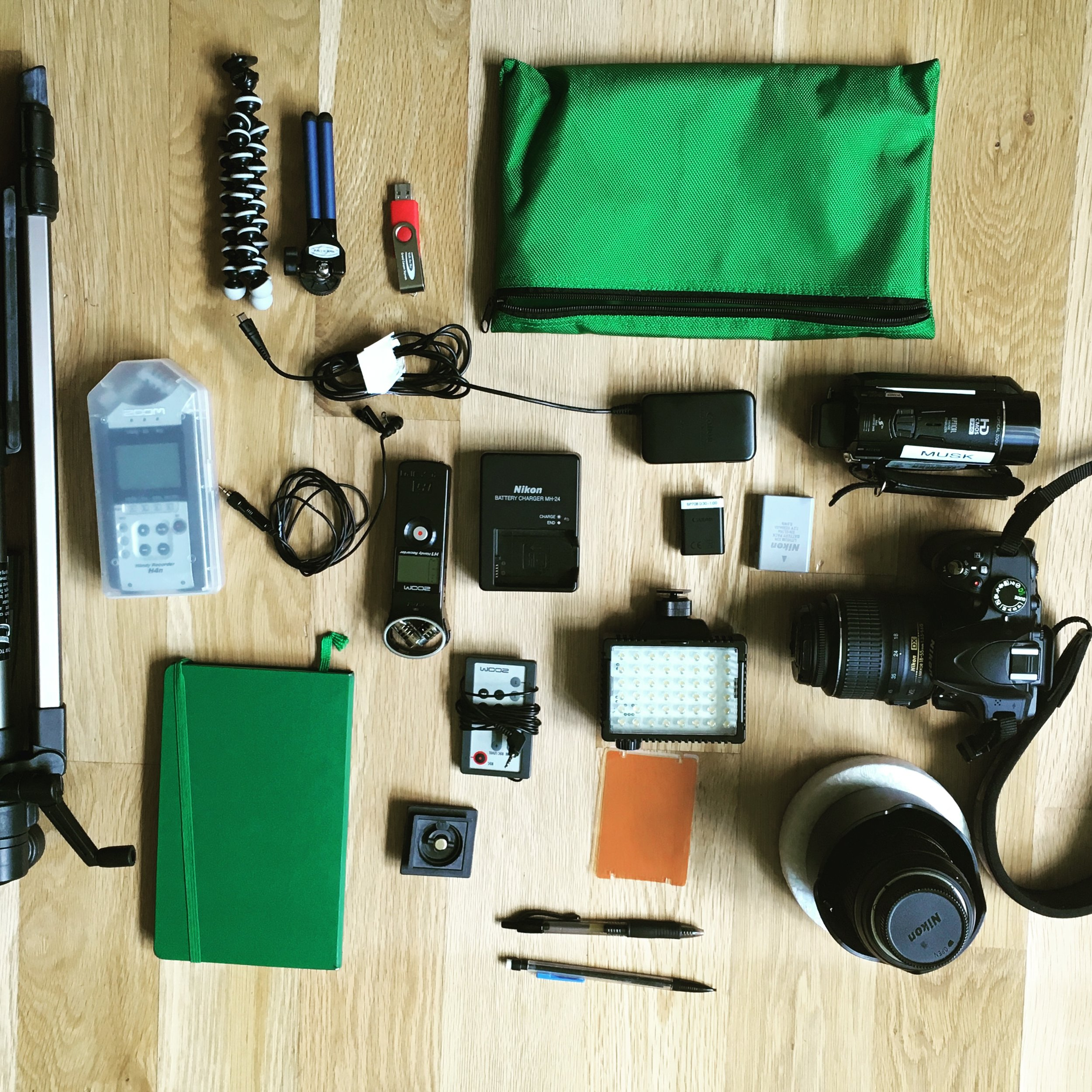 I <3 fieldwork - Here are a few of the things I pack when collecting microethnographic data.