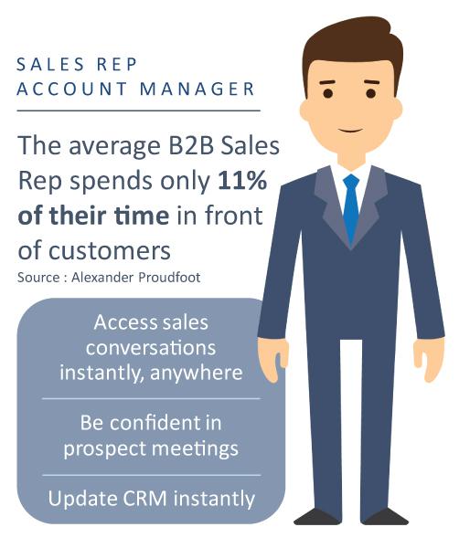 sales people performance