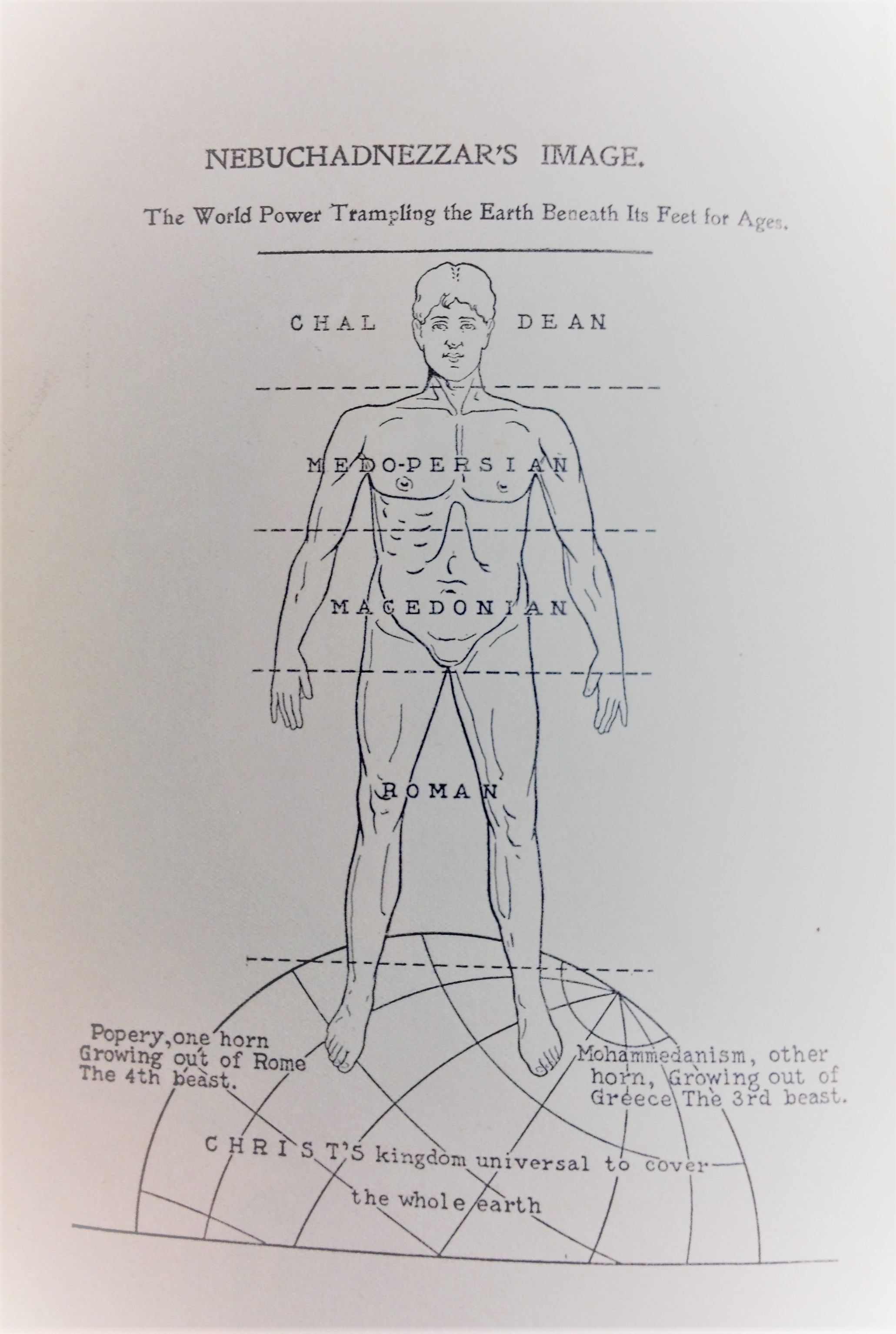 Nebuchadnezzar's image as a diagram of the prophetical scheme of Scripture.