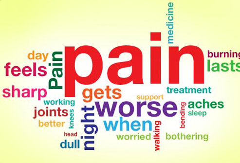 This video discusses chronic pain and the current management.
