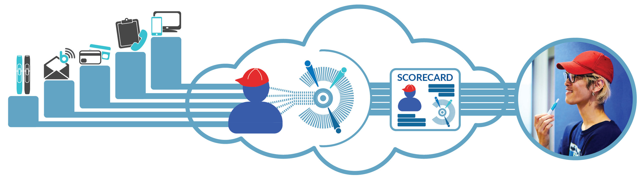 01_Relationship Cloud.jpg