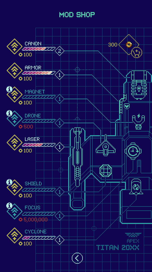 Upgrades galore! Each of the 8 mods top out at level 5 with 10 increments to each level. This represents the actual upgrade Ui, but all values are arbitrary in this example.