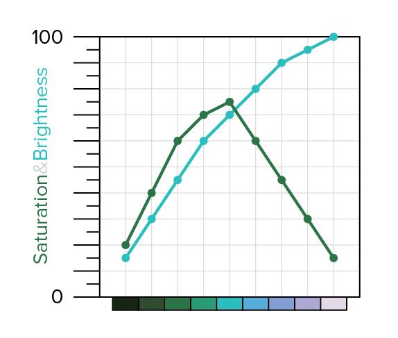 Palette_Graphs_3-05.png