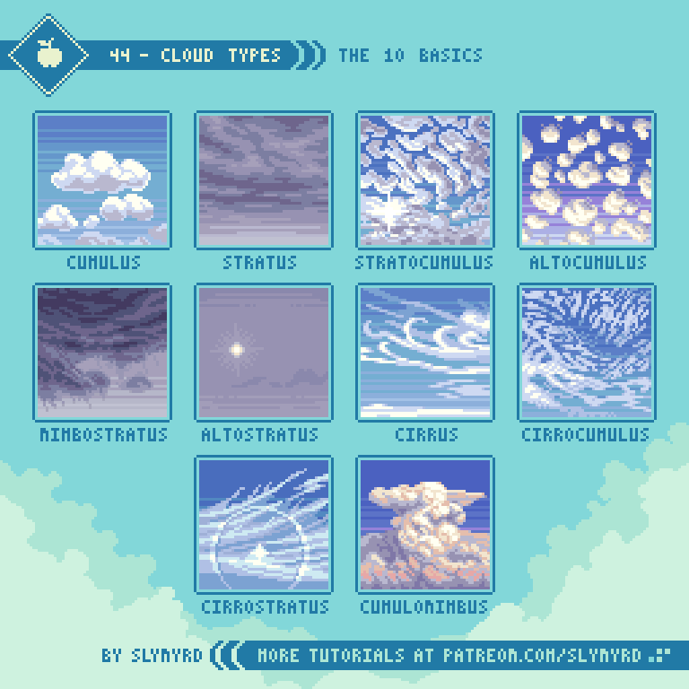 44-Cloud_Types.png