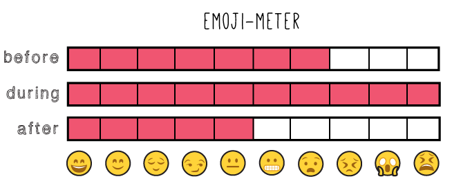emojimeter