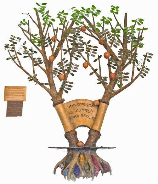 The Tree of Life.png