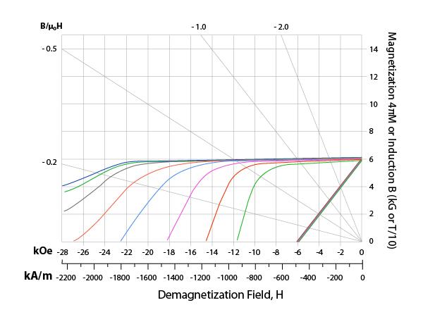 EEC-Chart-Concept-Dev-01.jpg