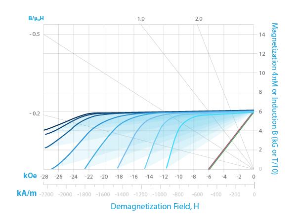 EEC-Chart-Concept-Dev-02.jpg