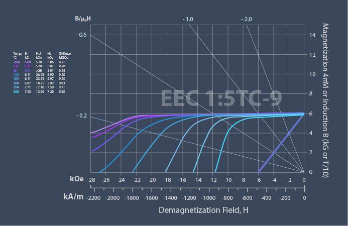 EEC-Chart-Concept-Dev-04.jpg