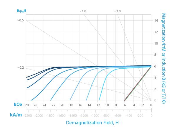 EEC-Chart-Concept-Dev-05.jpg