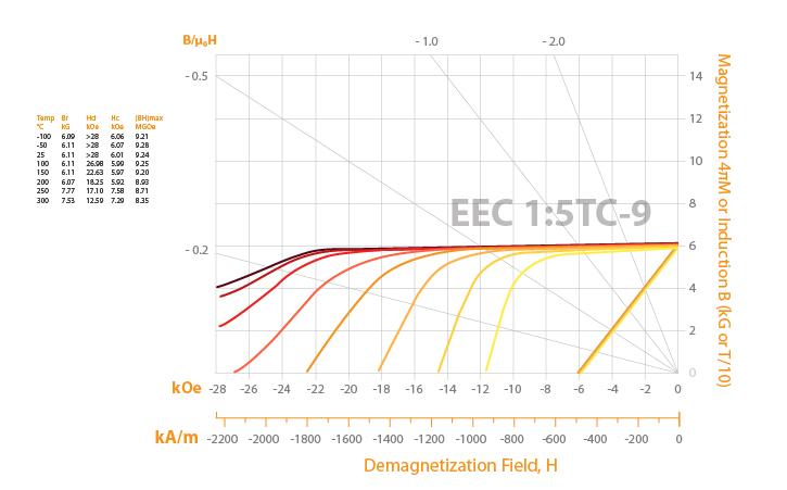 EEC-Chart-Concept-Dev-06.jpg