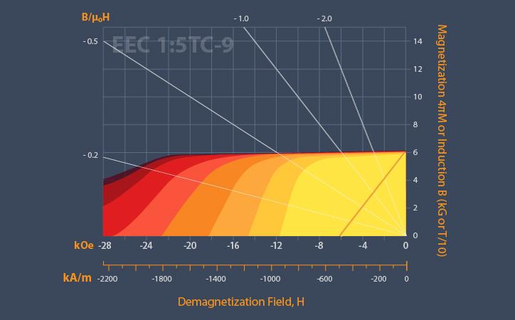 EEC-Chart-Concept-Dev-08.jpg