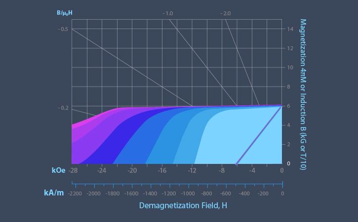 EEC-Chart-Concept-Dev-09.jpg