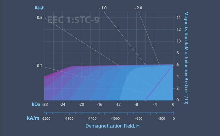 EEC-Chart-Concept-Dev-10.jpg