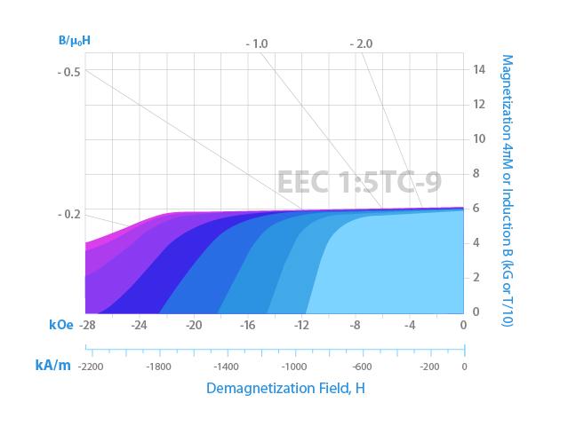 EEC-Chart-Concept-Dev-11.jpg