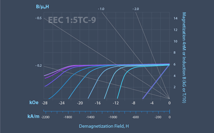 EEC-Chart-Concept-Dev-14.jpg