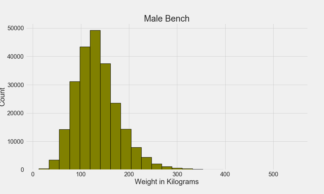 m_hist_bench.png