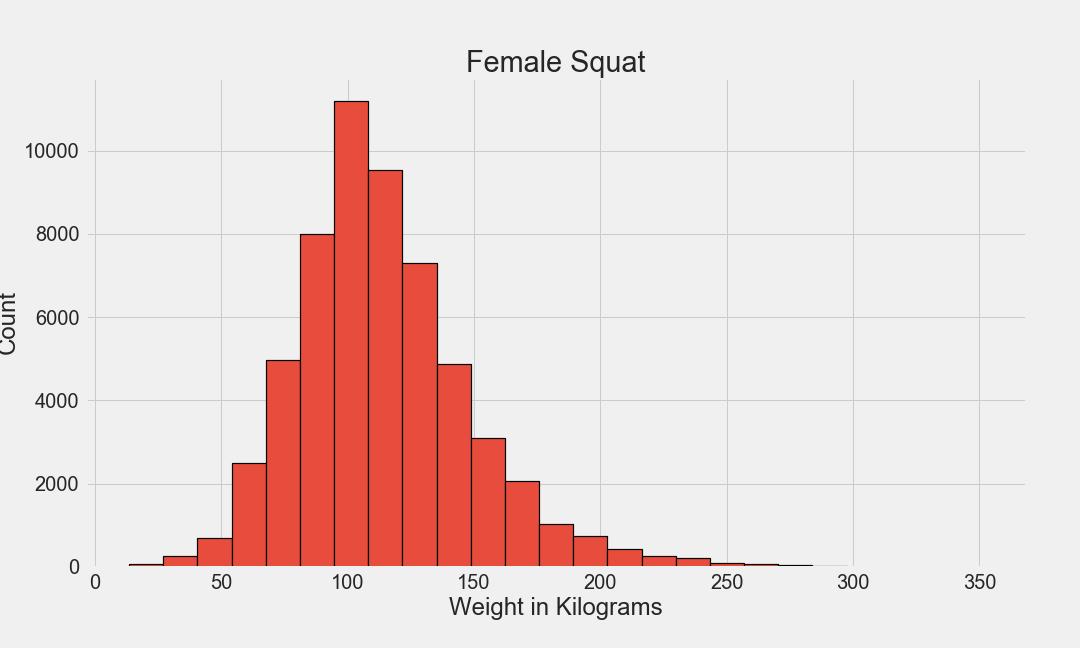 f_hist_squat.png