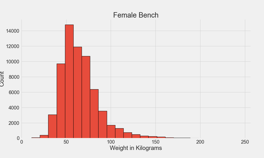 f_hist_bench.png