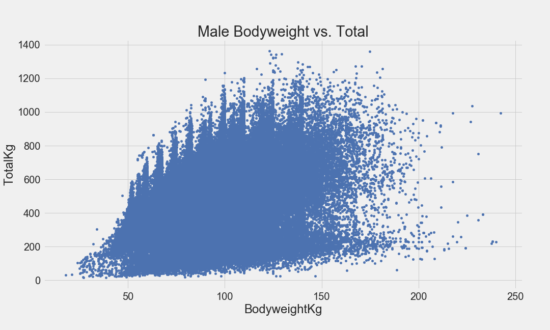 male_scatter_total.png