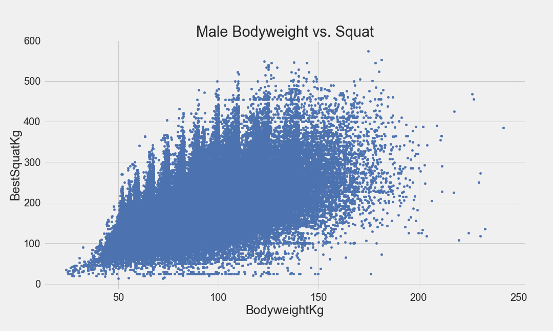 male_scatter_squat.png