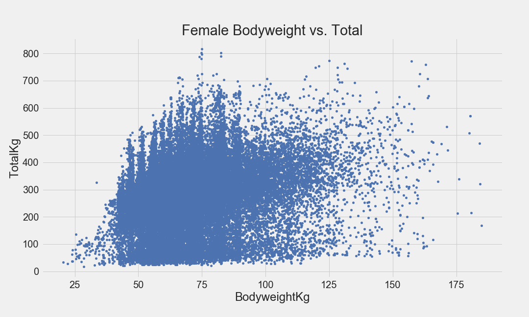 female_scatter_total.png