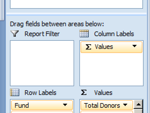 Raiser's Edge Pivot Reports Select Fields