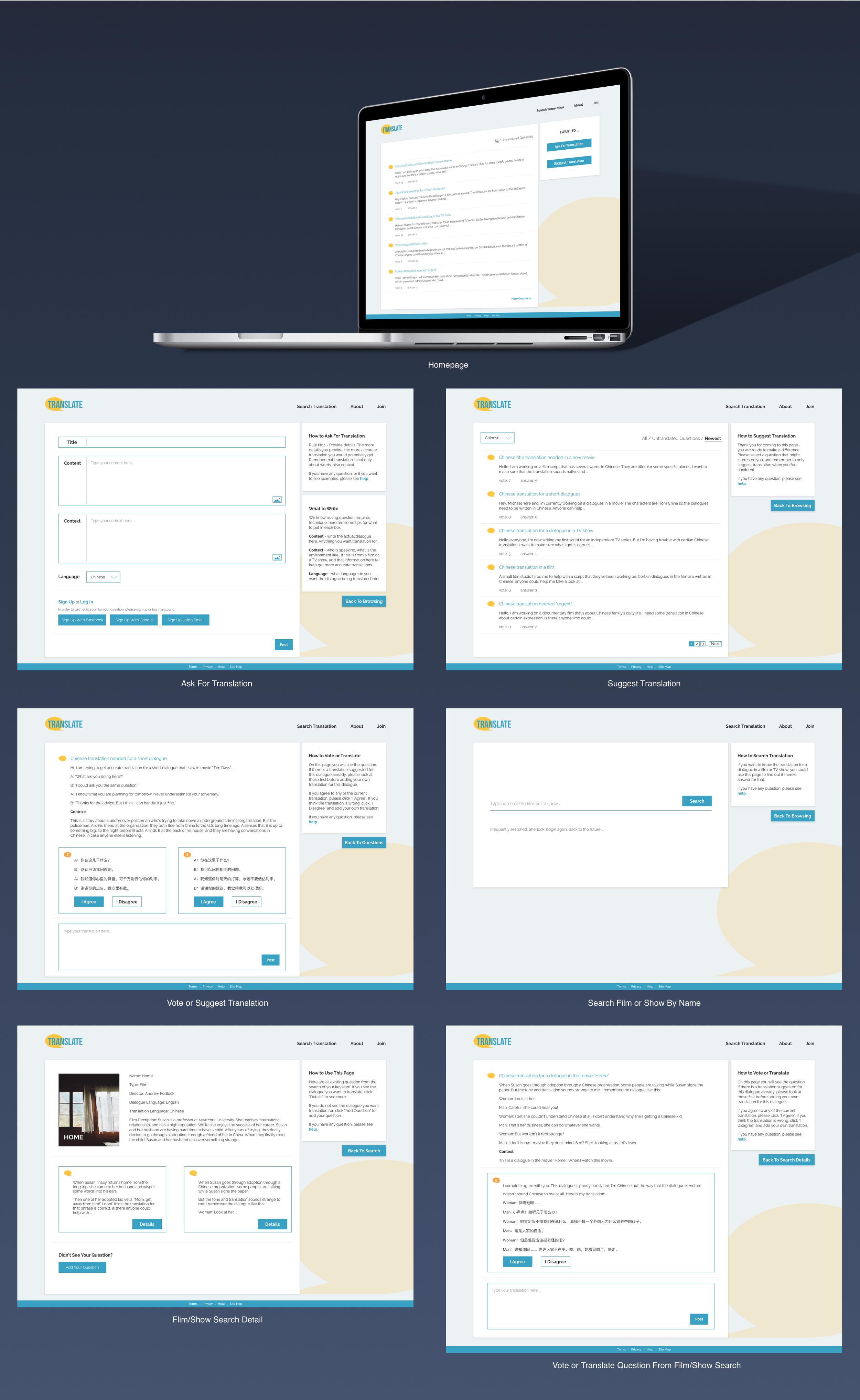 Some Key Screens In Design