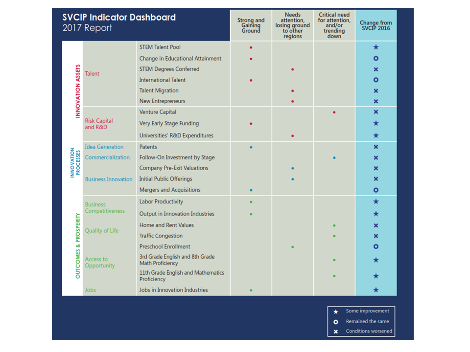 SVCIP Indicator Dashboard.png