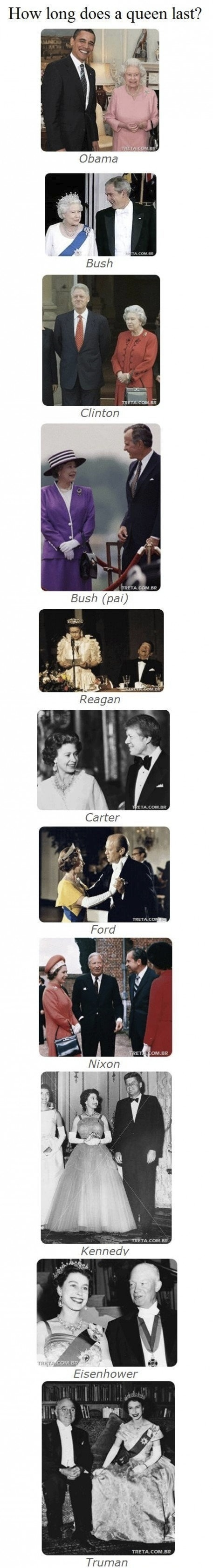 Queen Elizabeth and the many Presidents of the United States.
