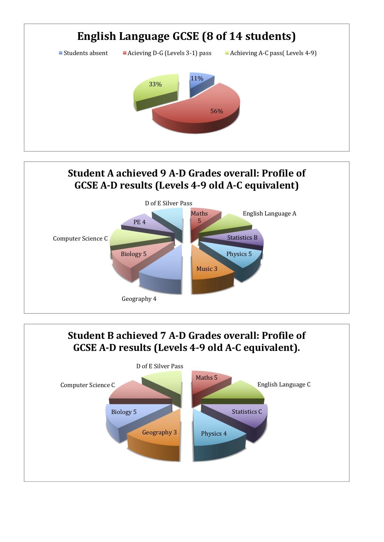 2018 Results exams Prospectus2.jpg