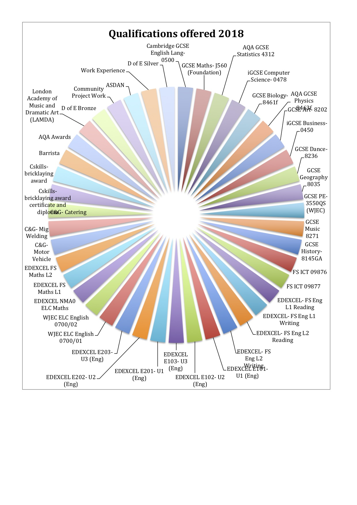 2018 Results exams Prospectus3.jpg