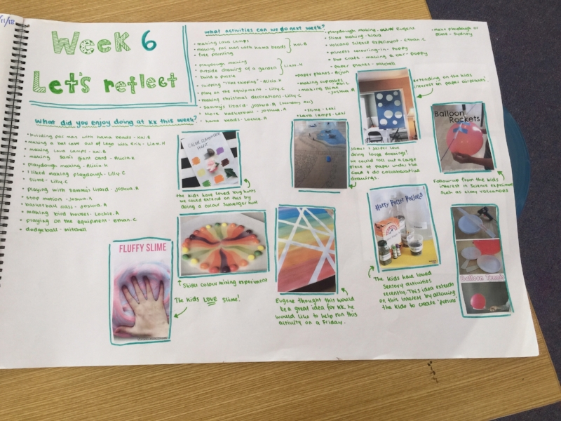 This is a page from our daybook which demonstrates the brainstorming that occurs directly with the children. They have discussed what they have enjoyed during the week and what activities they would love to d o the following week. They have also used the IPADs to research and print photos of other experience that look interesting to them!