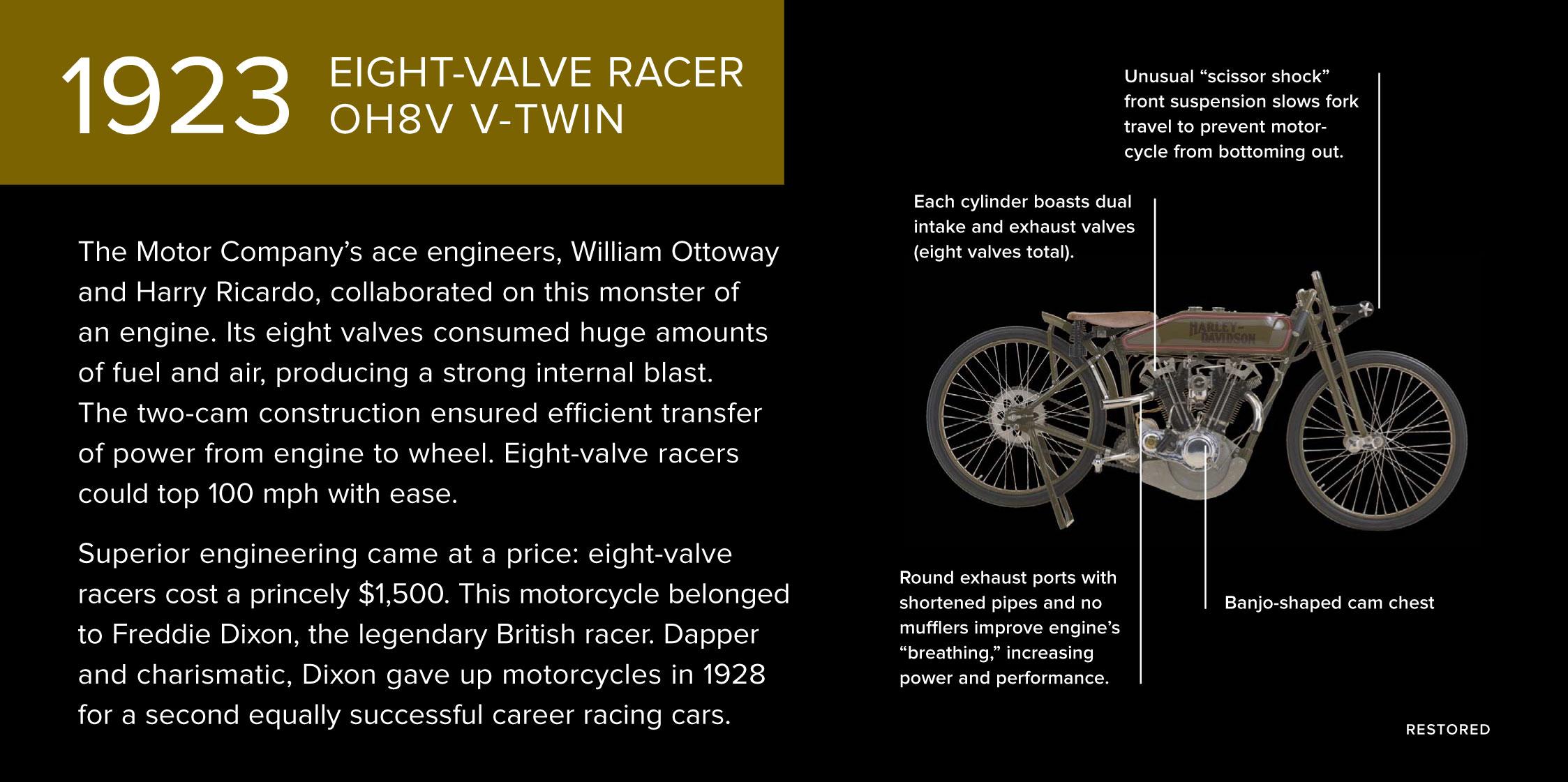6_Harley-Davidson_the-8-valve.jpg