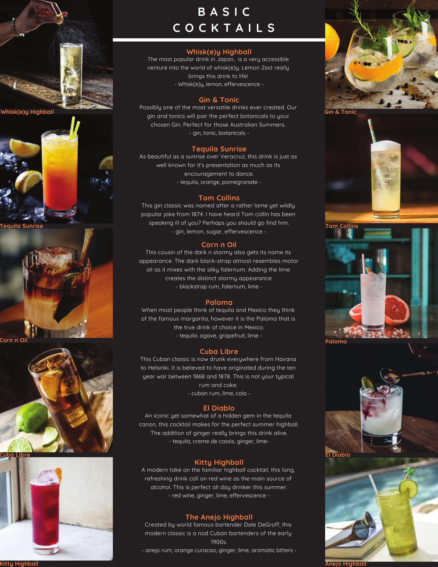 Your Bartender Basic Cocktail List Menu