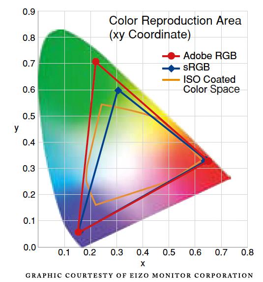 TECHNIQUE   Top 5 Tips for maximum image quality — Deep