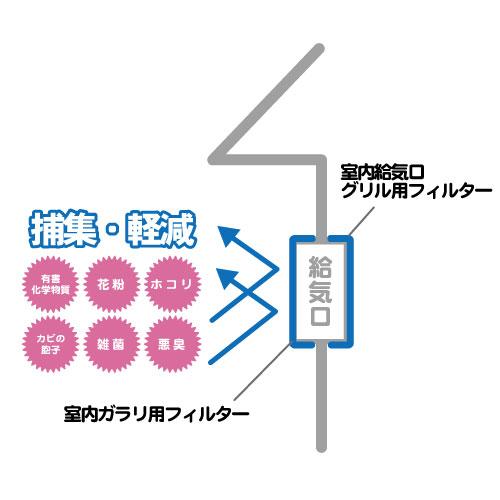 給気口フィルター 効果イラスト.jpg