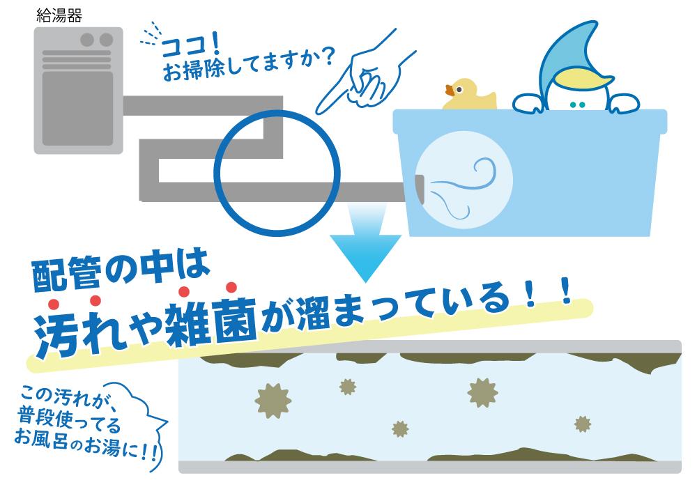 風呂釜配管お風呂の説明.jpg